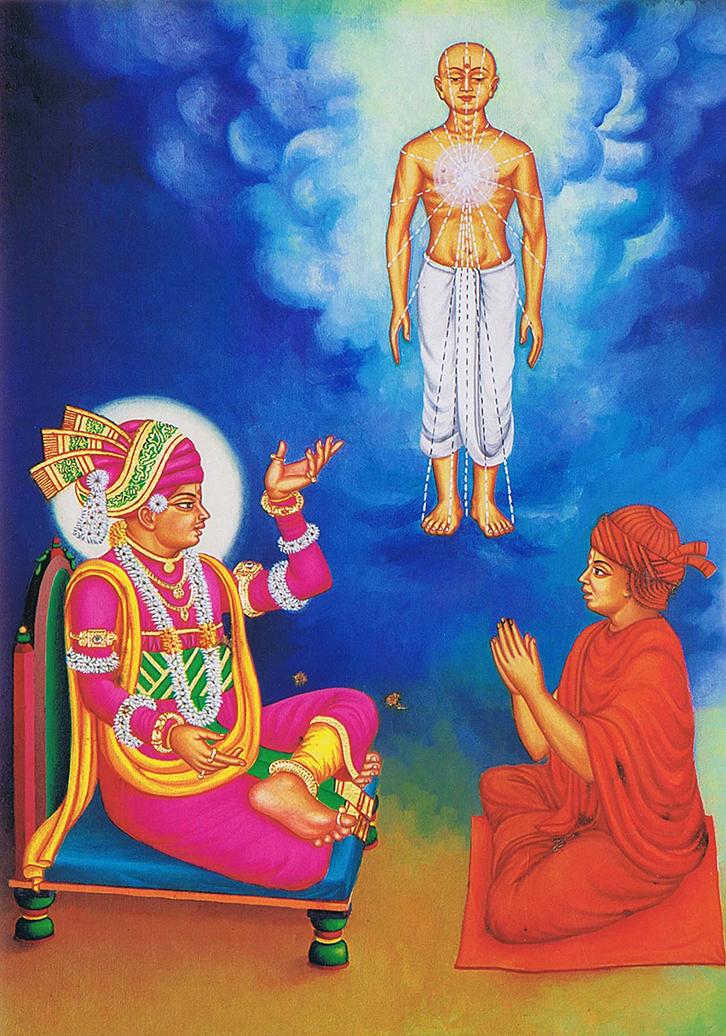 Jiva, Ishwar, Maya, Brahm and Parbrahm